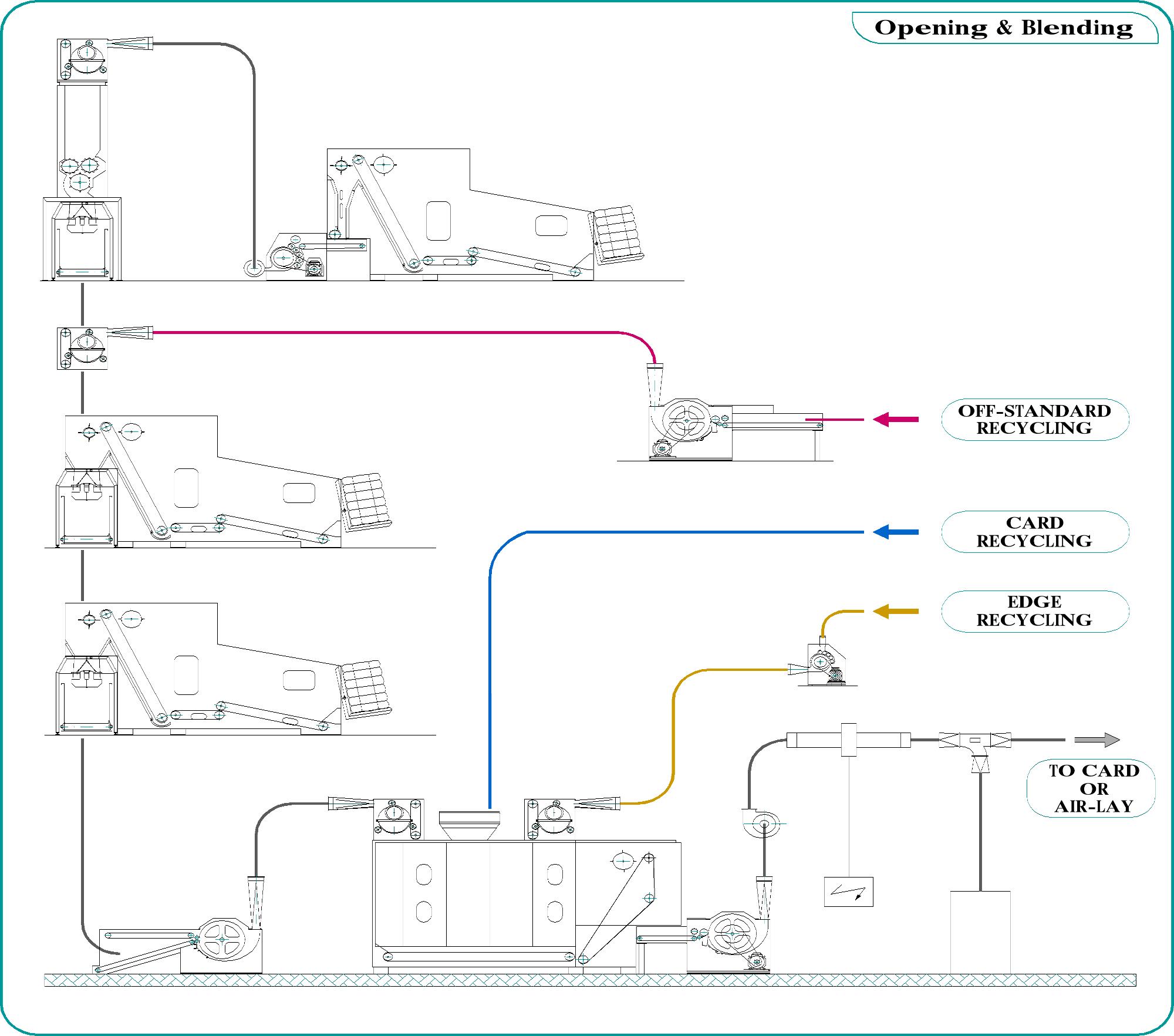 opening_blending-schema